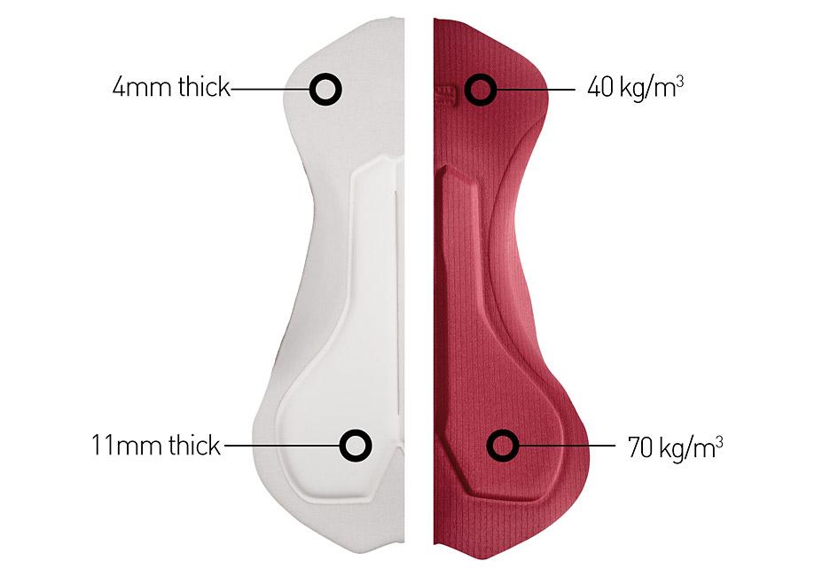 cycling pad density of EI Nice Men