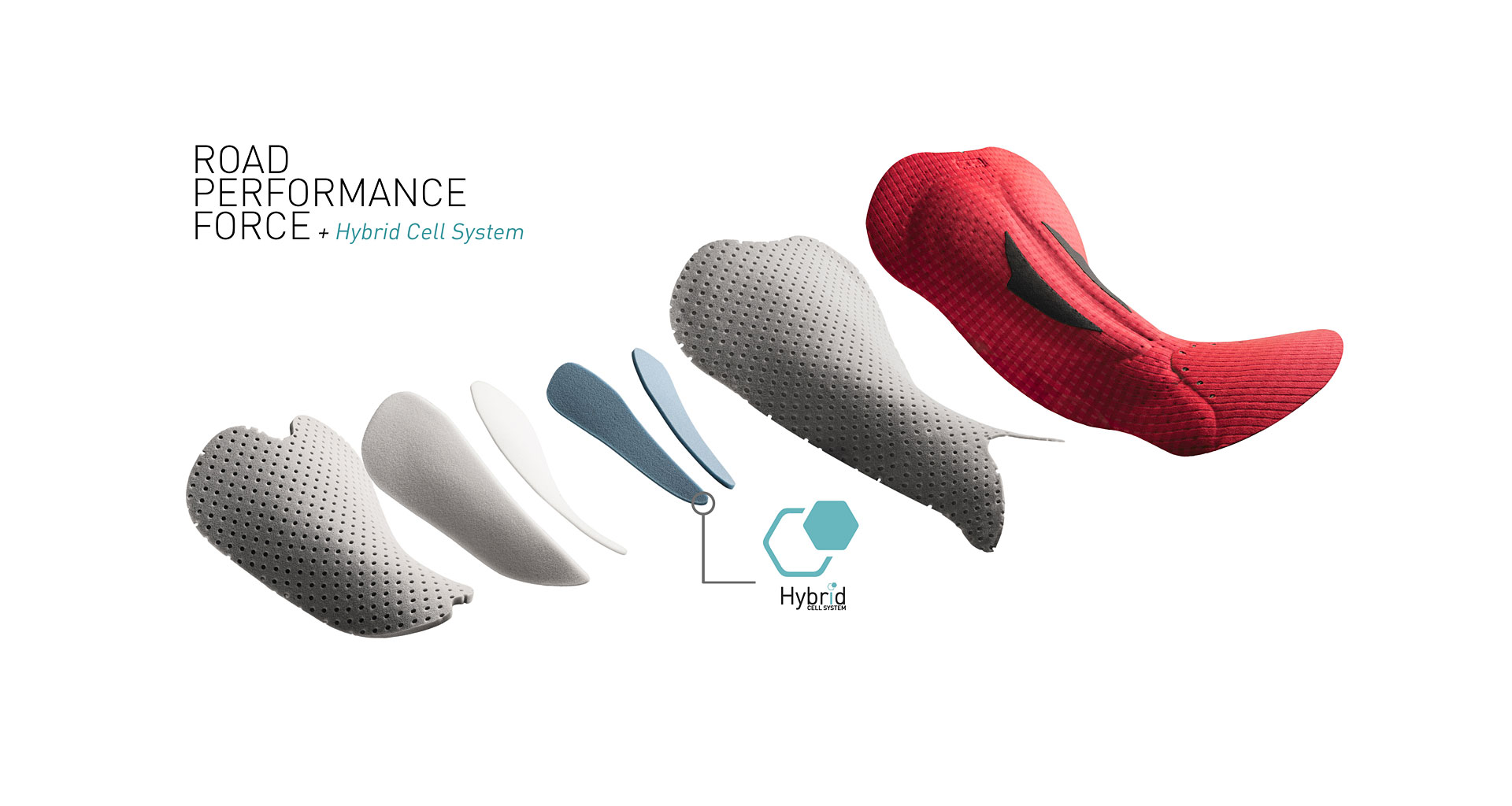 road performance force with hybrid cell system cycling pad