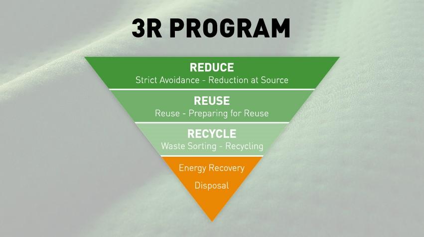 Header sostenibilità